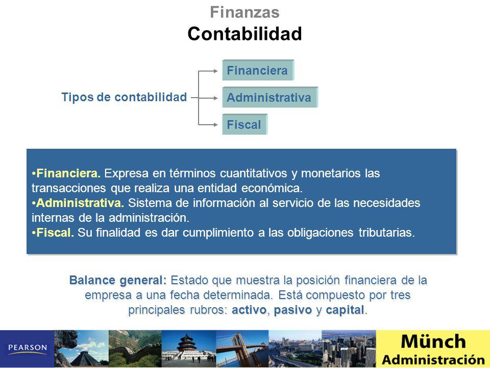 Contabilidad Finanzas Financiera Tipos de contabilidad Administrativa