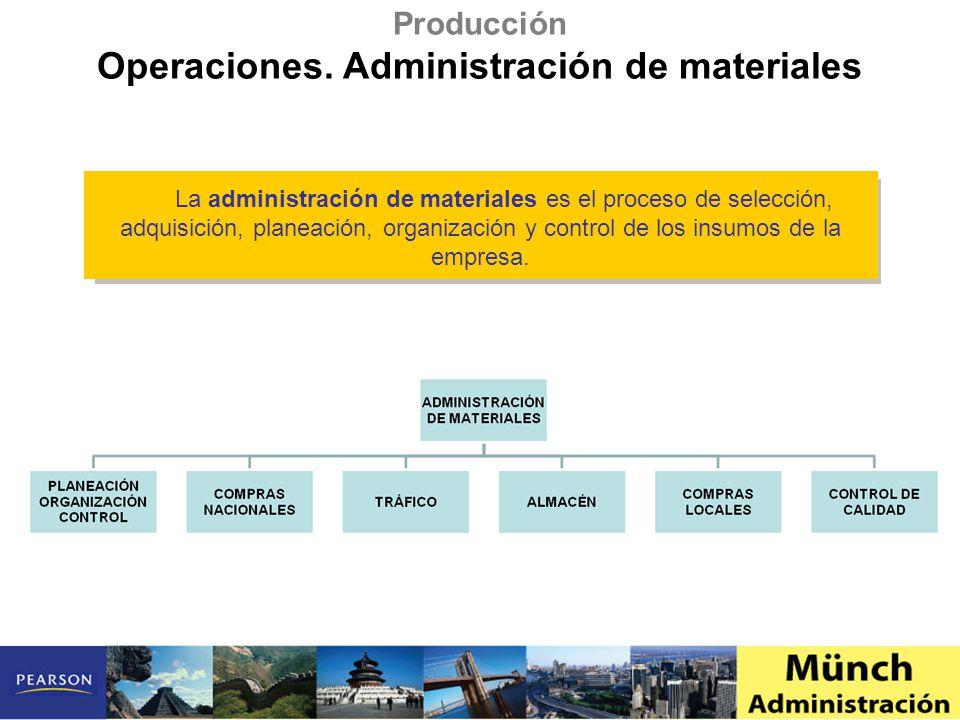 Operaciones. Administración de materiales