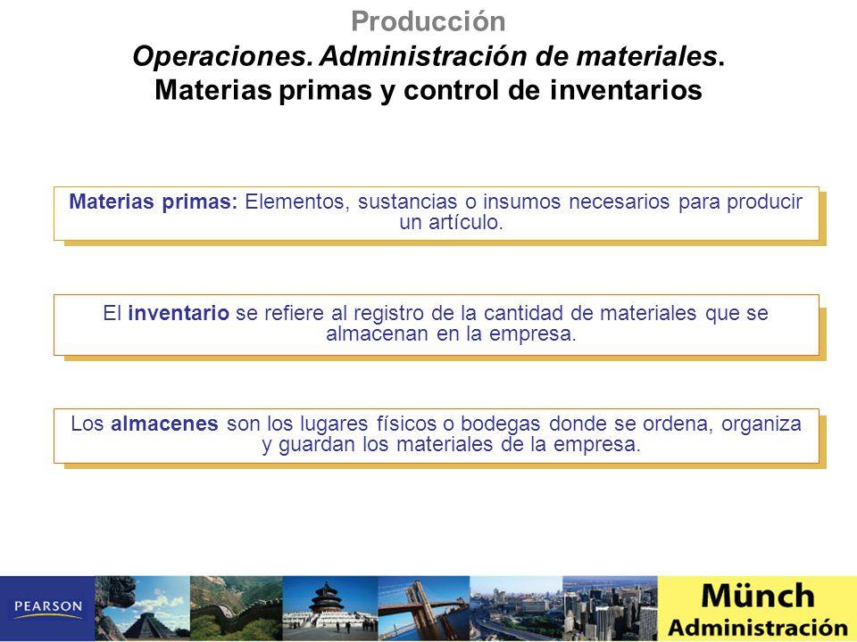 Operaciones. Administración de materiales.