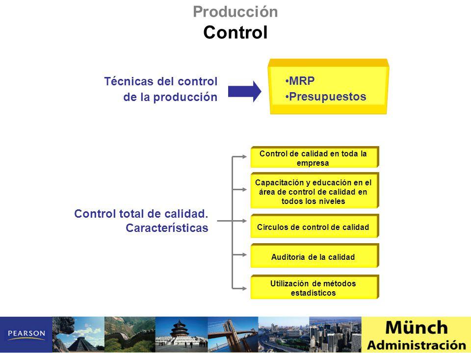 Control Producción Técnicas del control MRP de la producción