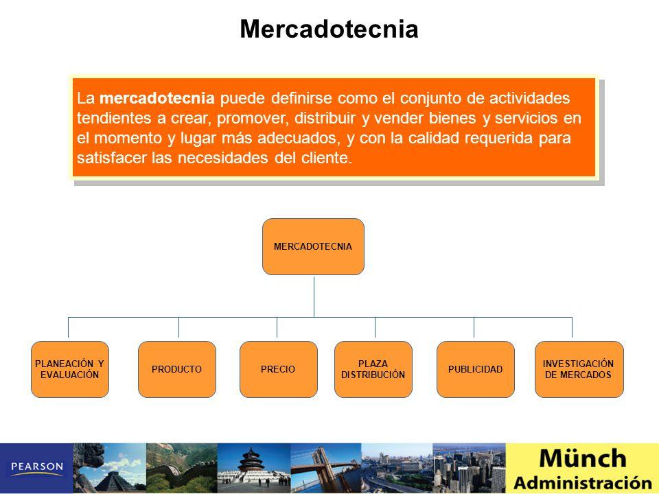 PLANEACIÓN Y EVALUACIÓN INVESTIGACIÓN DE MERCADOS