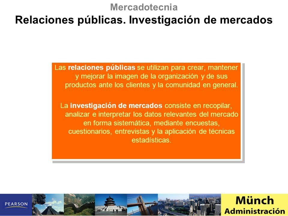 Relaciones públicas. Investigación de mercados