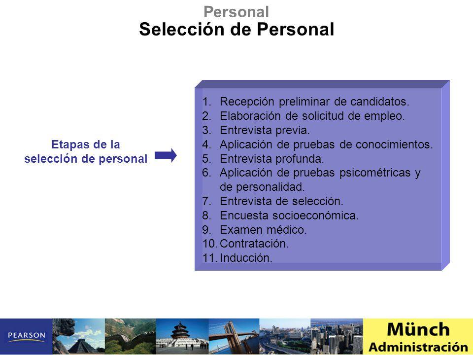 Selección de Personal Personal Recepción preliminar de candidatos.