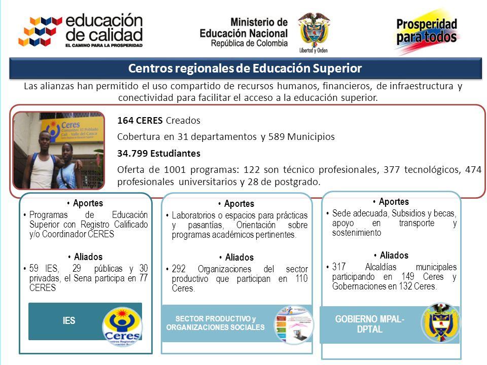 Centros regionales de Educación Superior