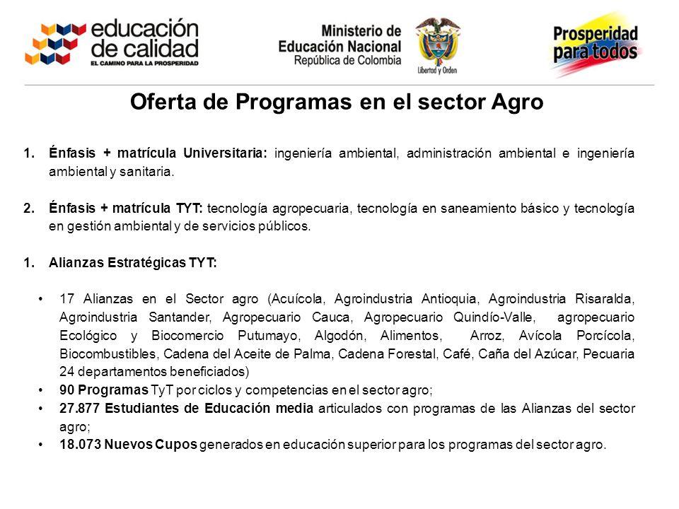 Oferta de Programas en el sector Agro