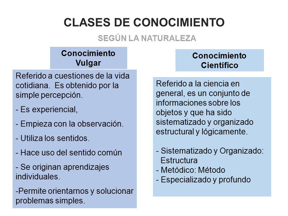 CLASES DE CONOCIMIENTO