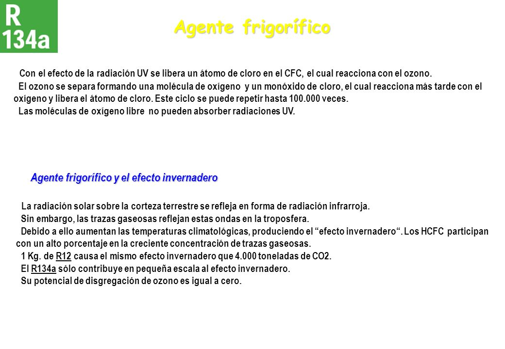 Agente frigoríficoCon el efecto de la radiación UV se libera un átomo de cloro en el CFC, el cual reacciona con el ozono.