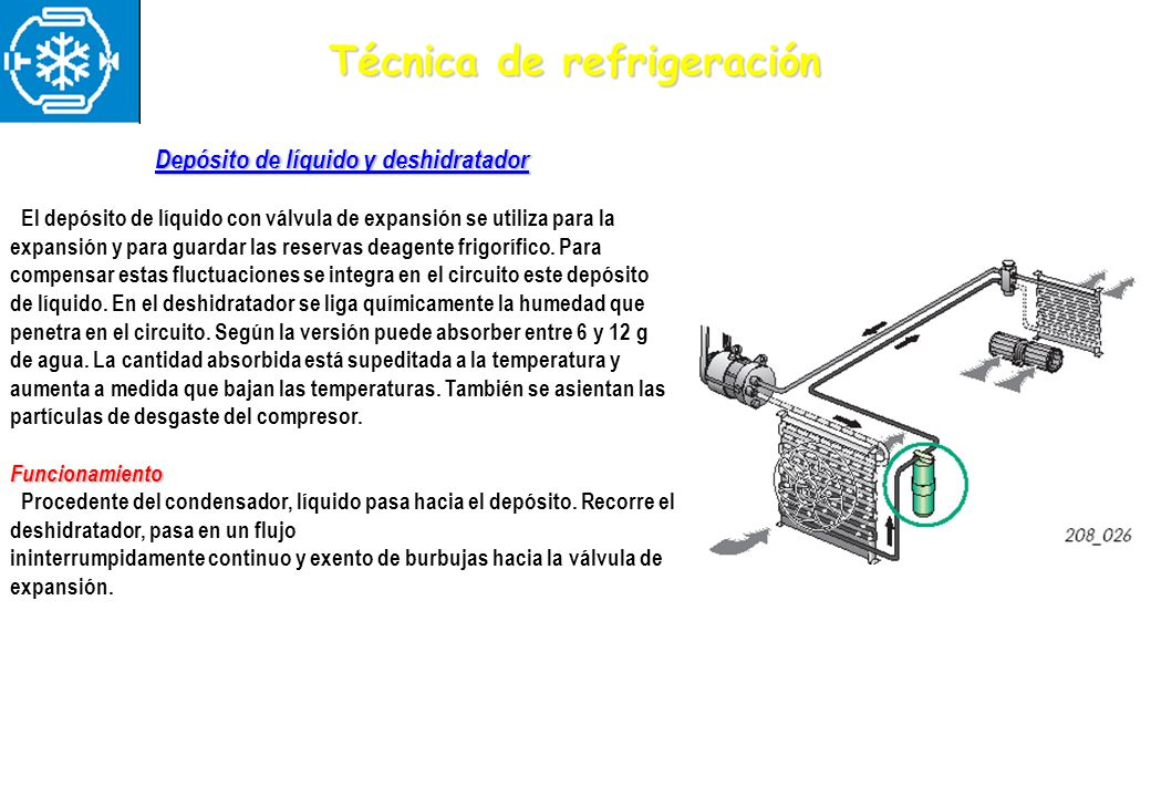 Depósito de líquido y deshidratador