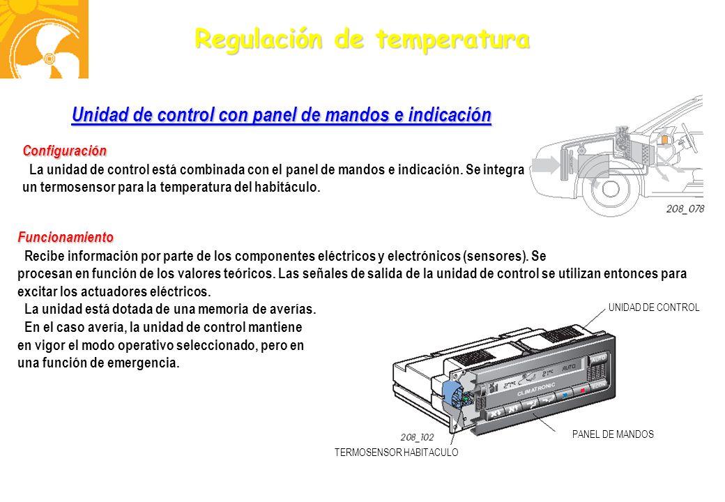 Unidad de control con panel de mandos e indicación