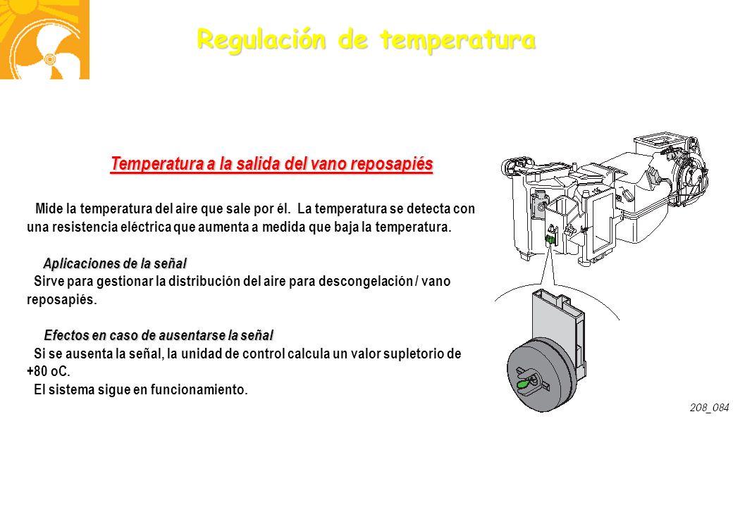 Temperatura a la salida del vano reposapiés