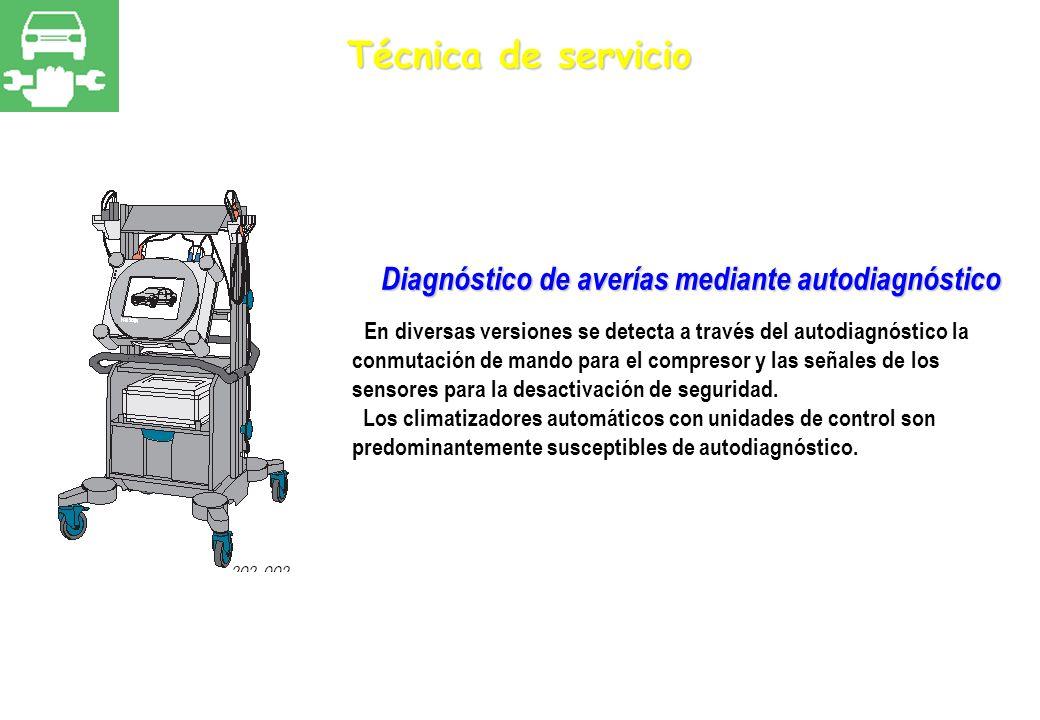 Diagnóstico de averías mediante autodiagnóstico