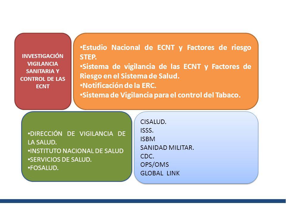 VIGILANCIA SANITARIA Y CONTROL DE LAS ECNT