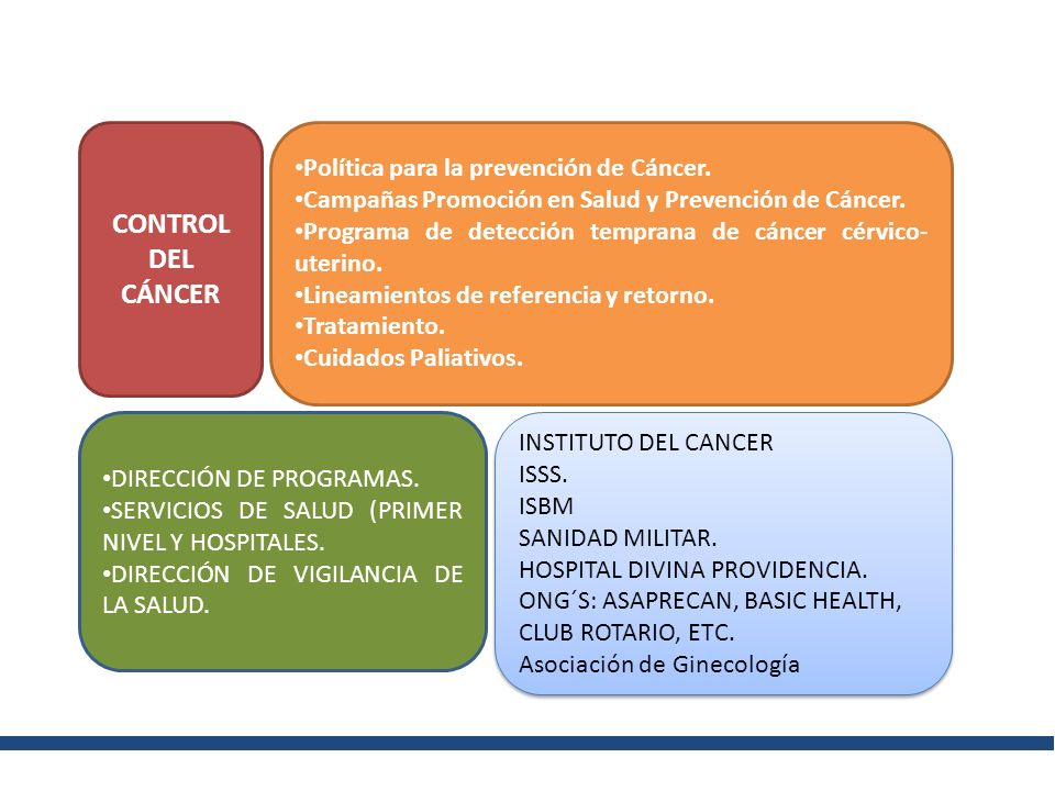 CONTROL DEL CÁNCER Política para la prevención de Cáncer.