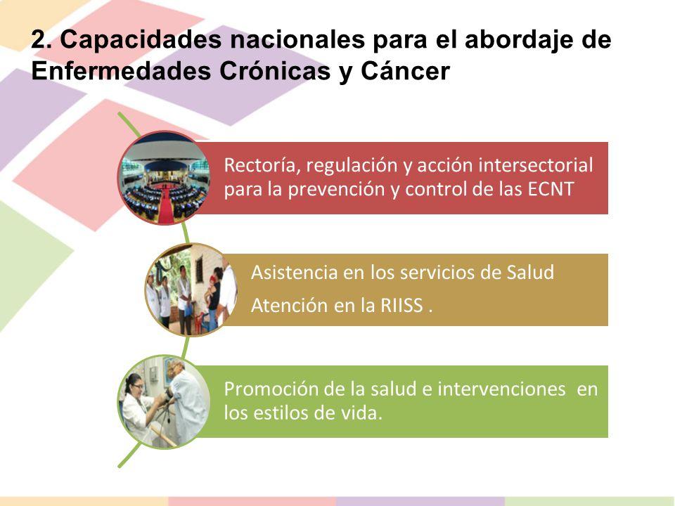 2. Capacidades nacionales para el abordaje de Enfermedades Crónicas y Cáncer