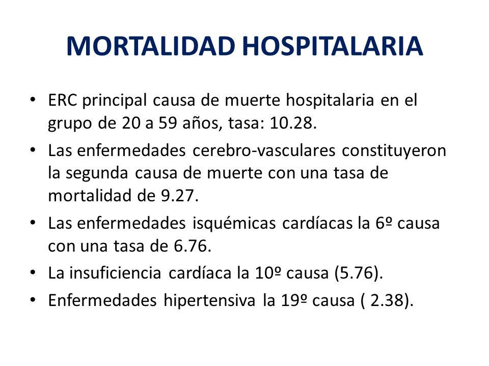 MORTALIDAD HOSPITALARIA