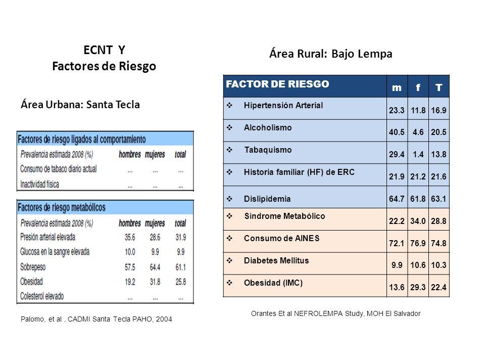 ECNT Y Factores de Riesgo