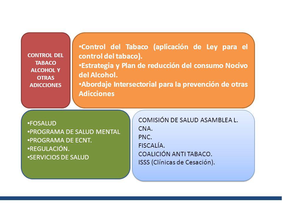 CONTROL DEL TABACO ALCOHOL Y OTRAS ADICCIONES