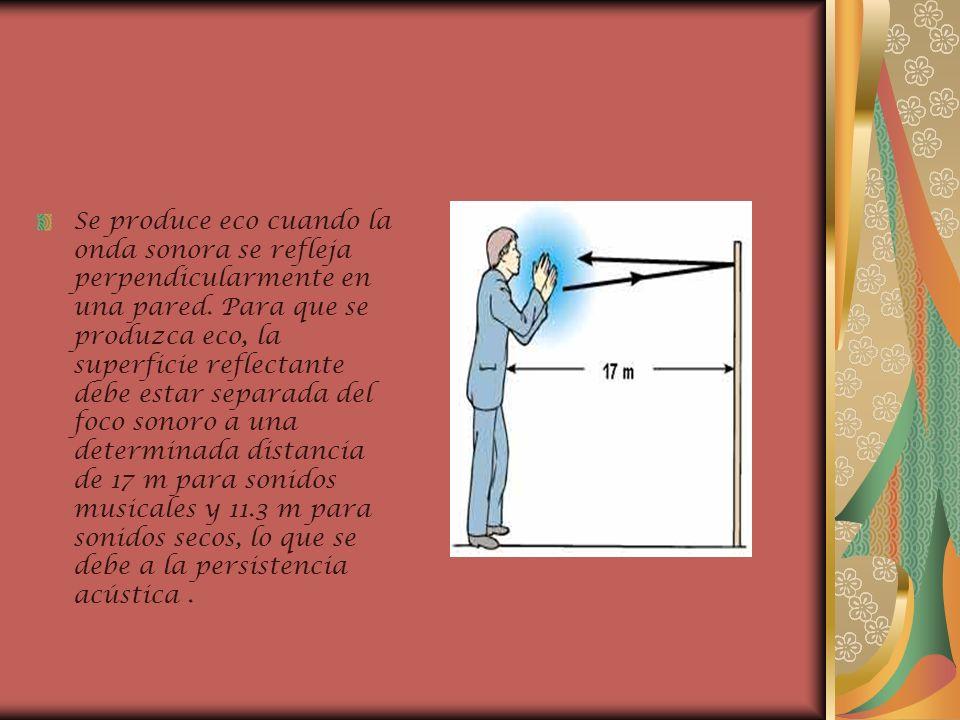 Se produce eco cuando la onda sonora se refleja perpendicularmente en una pared.