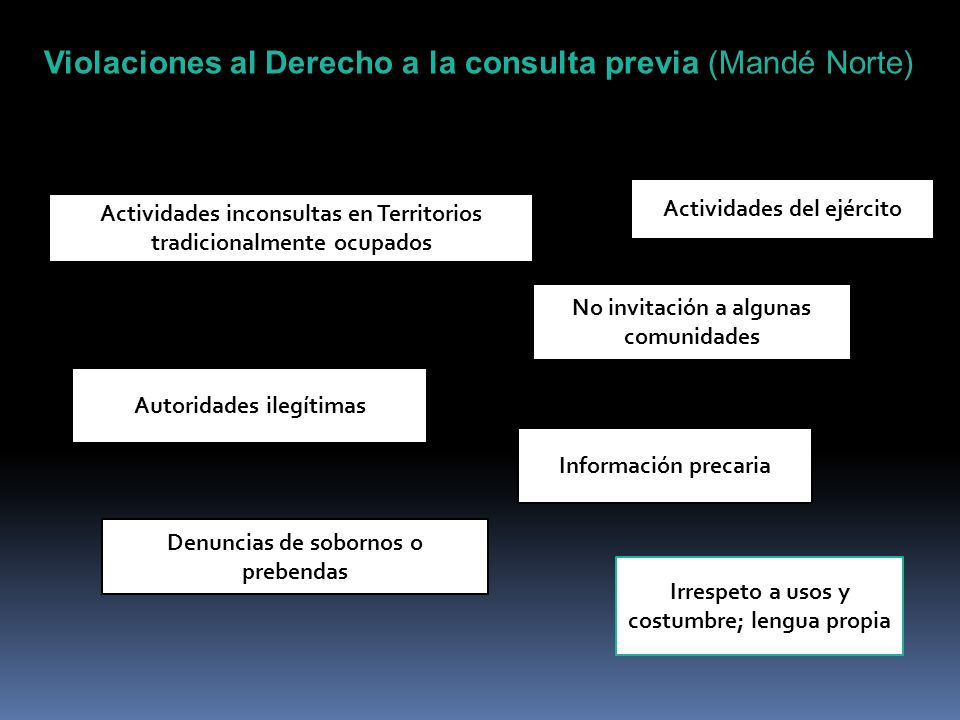 Violaciones al Derecho a la consulta previa (Mandé Norte)
