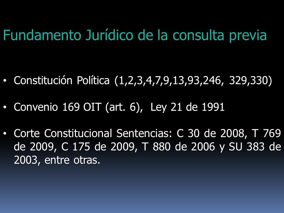 Fundamento Jurídico de la consulta previa
