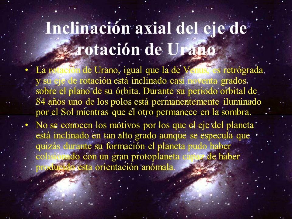 Inclinación axial del eje de rotación de Urano