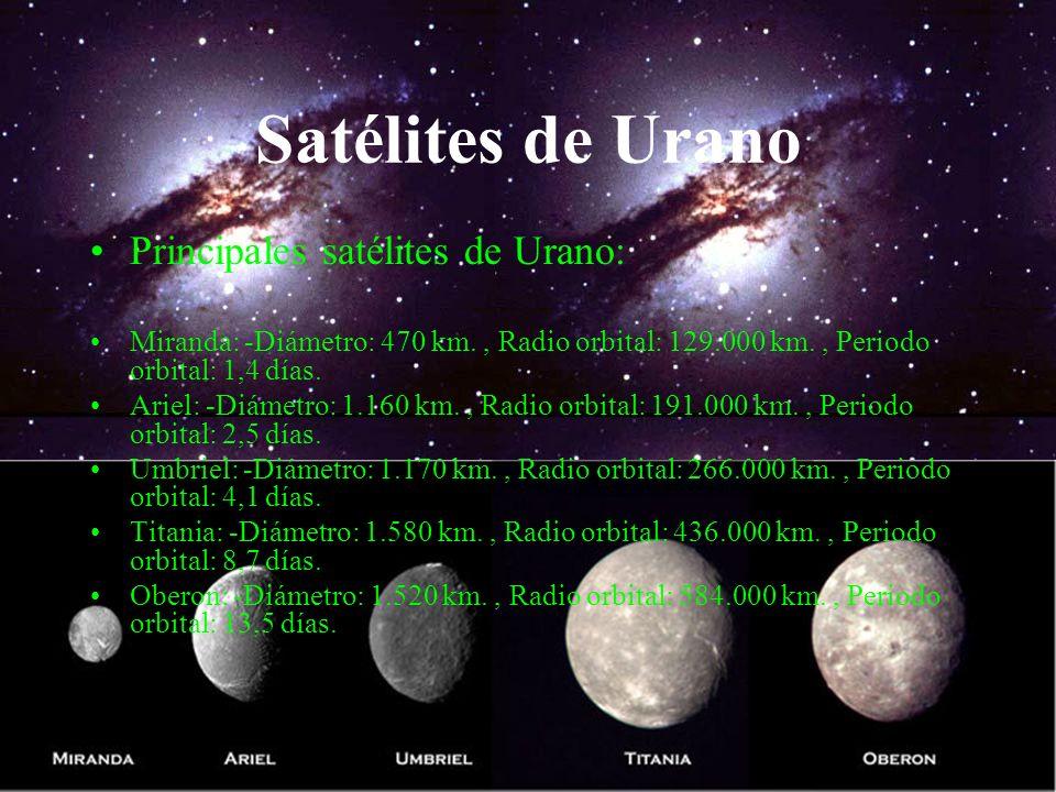Satélites de Urano Principales satélites de Urano: