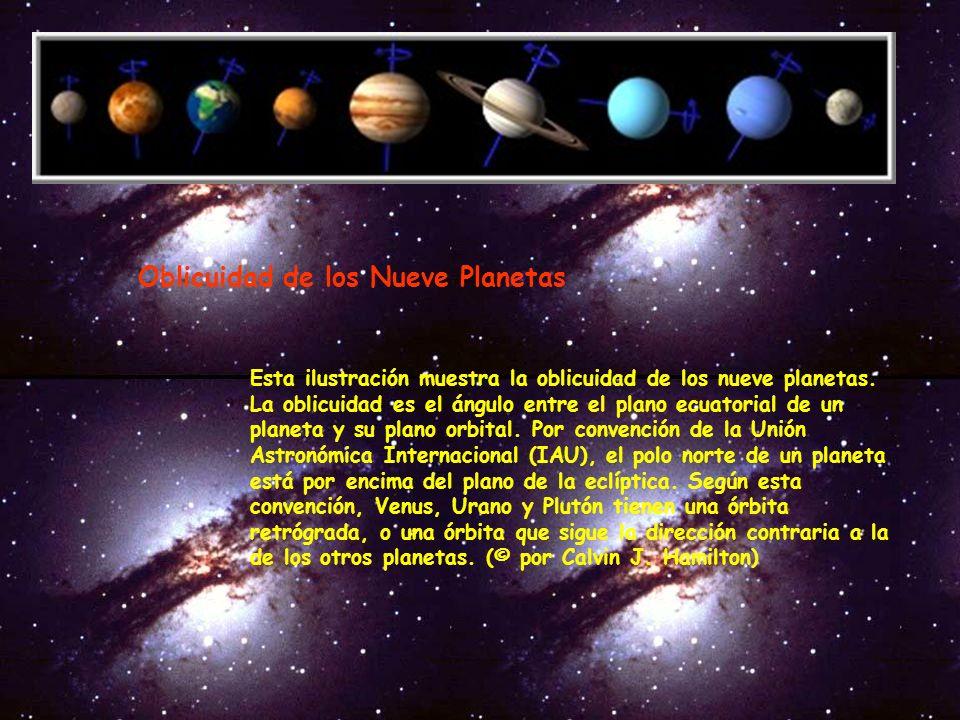 Oblicuidad de los Nueve Planetas