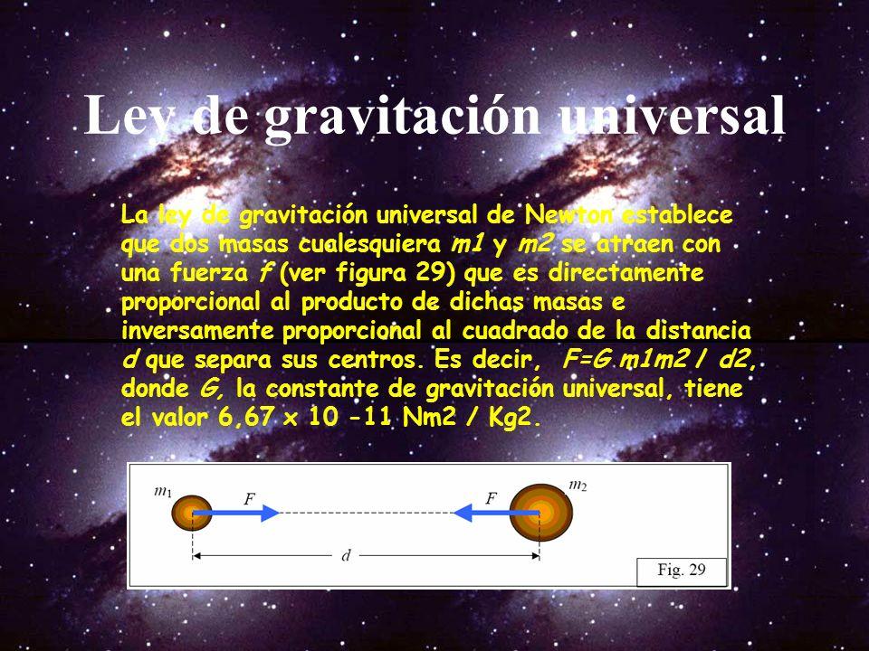 Ley de gravitación universal