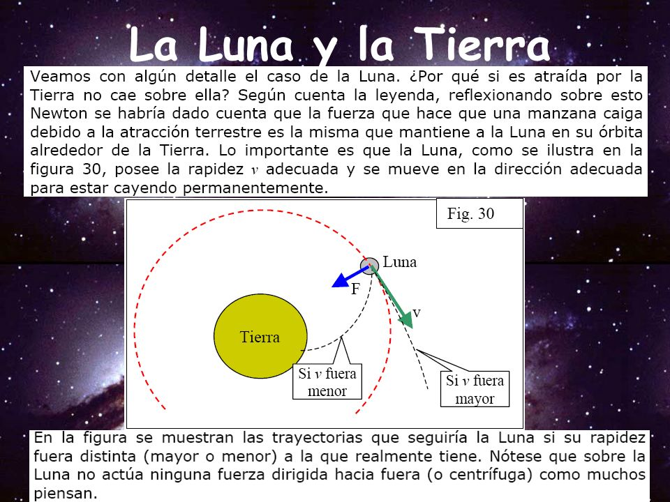 La Luna y la Tierra