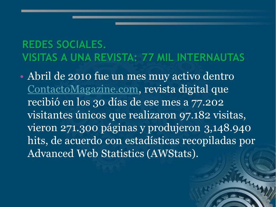 REDES SOCIALES. VISITAS A UNA REVISTA: 77 MIL INTERNAUTAS