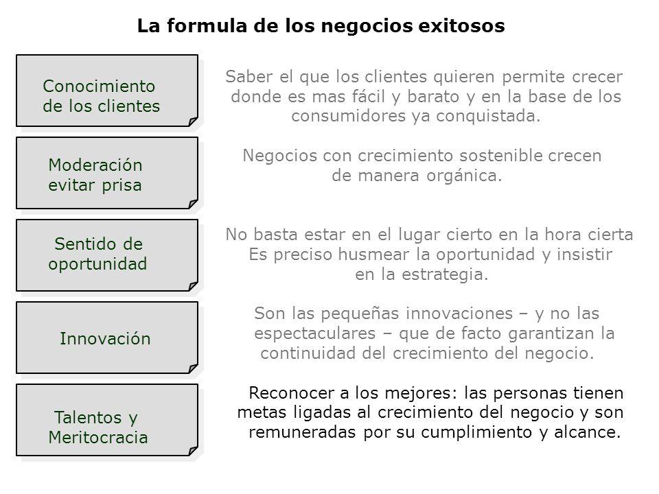 La formula de los negocios exitosos