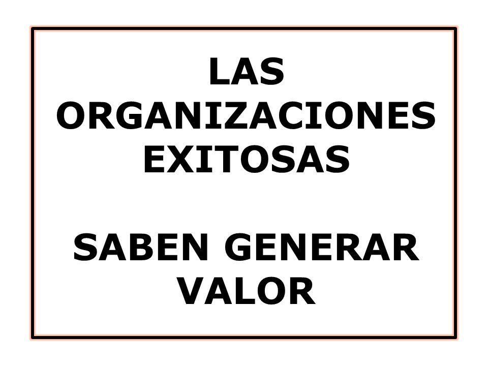LAS ORGANIZACIONES EXITOSAS
