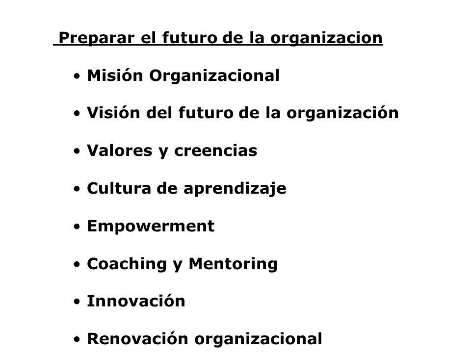 Misión Organizacional Visión del futuro de la organización