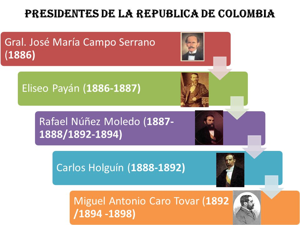 PRESIDENTES DE LA REPUBLICA DE COLOMBIA