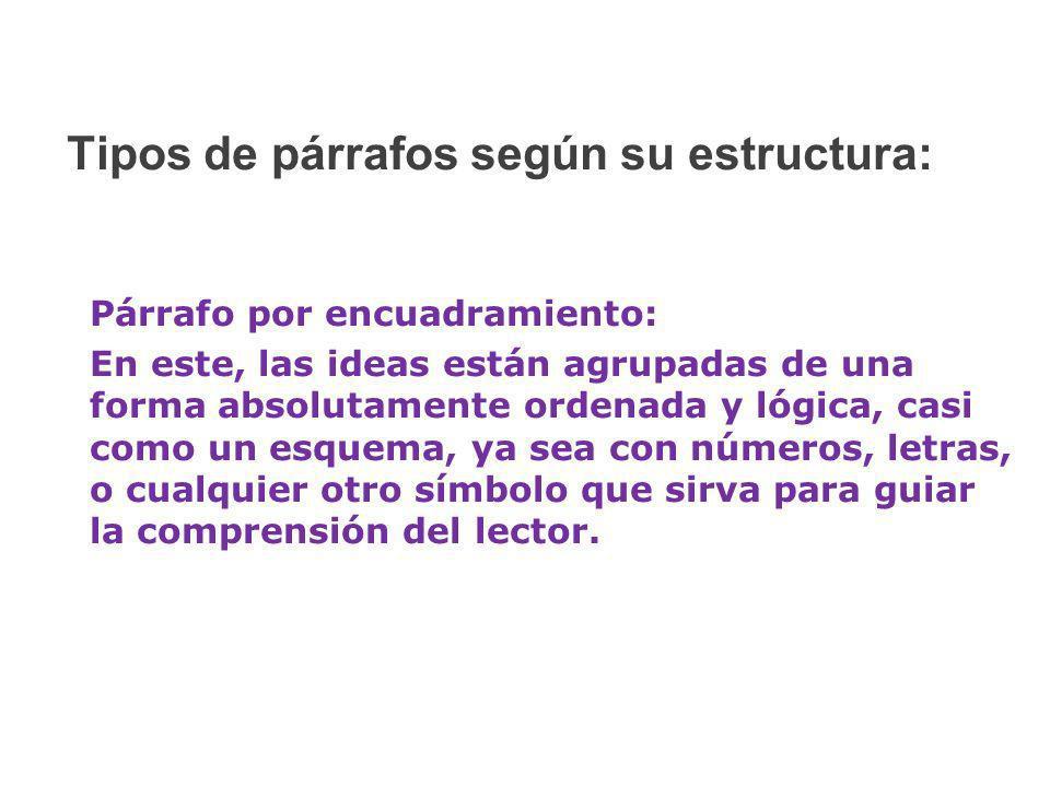 Tipos de párrafos según su estructura: