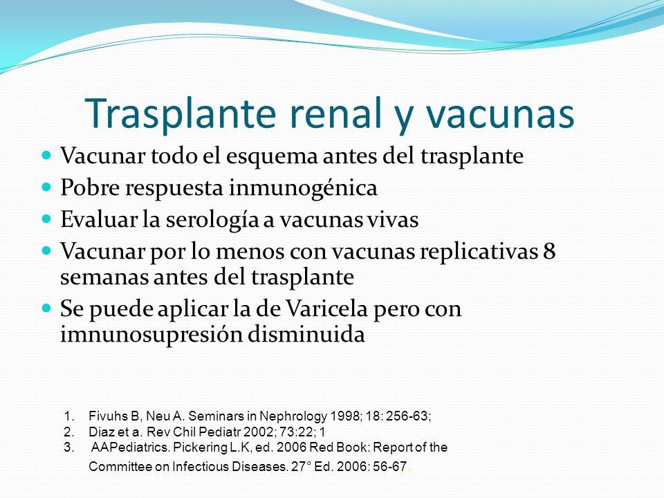 Trasplante renal y vacunas