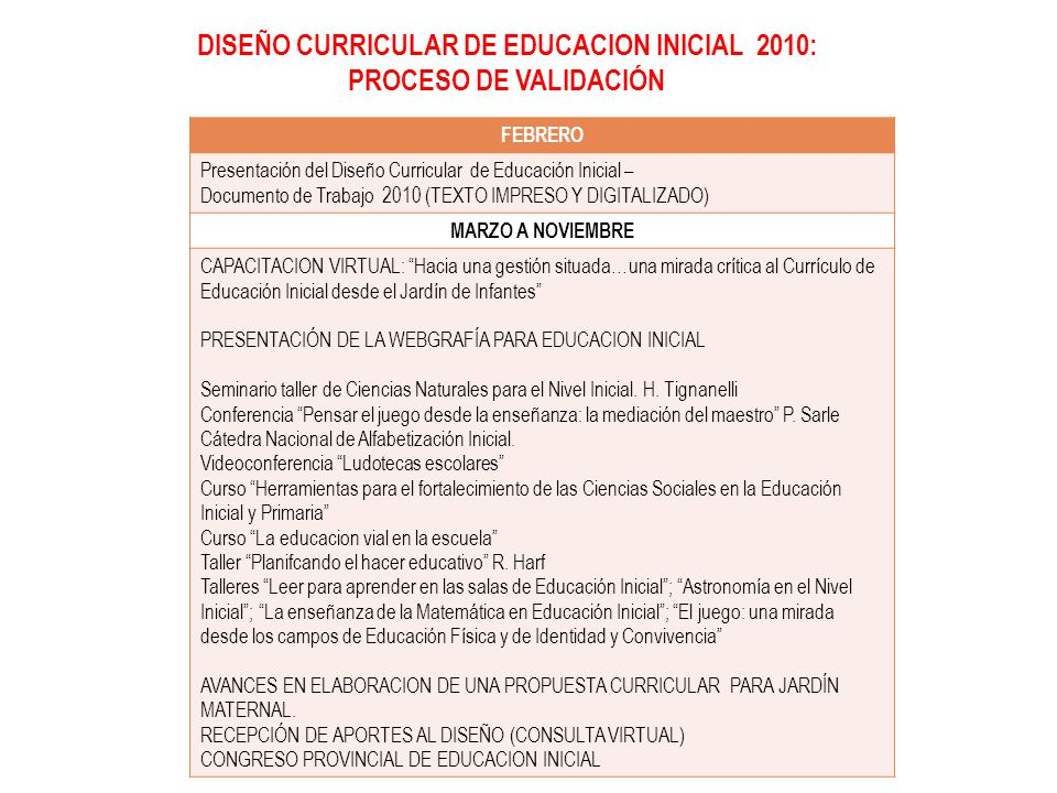 post tulo en conducci n y gesti n educativa ppt descargar On diseno curricular maternal