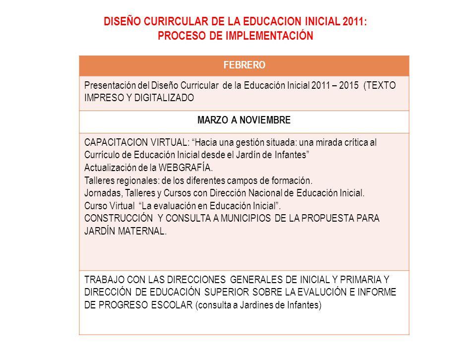 Post tulo en conducci n y gesti n educativa ppt descargar for Nuevo curriculo de educacion inicial