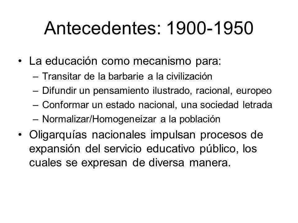 Antecedentes: 1900-1950 La educación como mecanismo para: