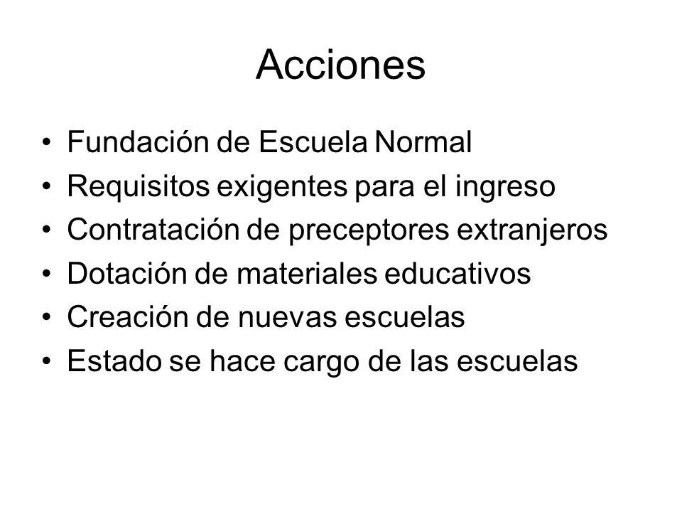 Acciones Fundación de Escuela Normal