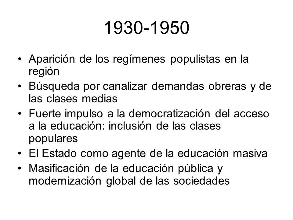 1930-1950 Aparición de los regímenes populistas en la región