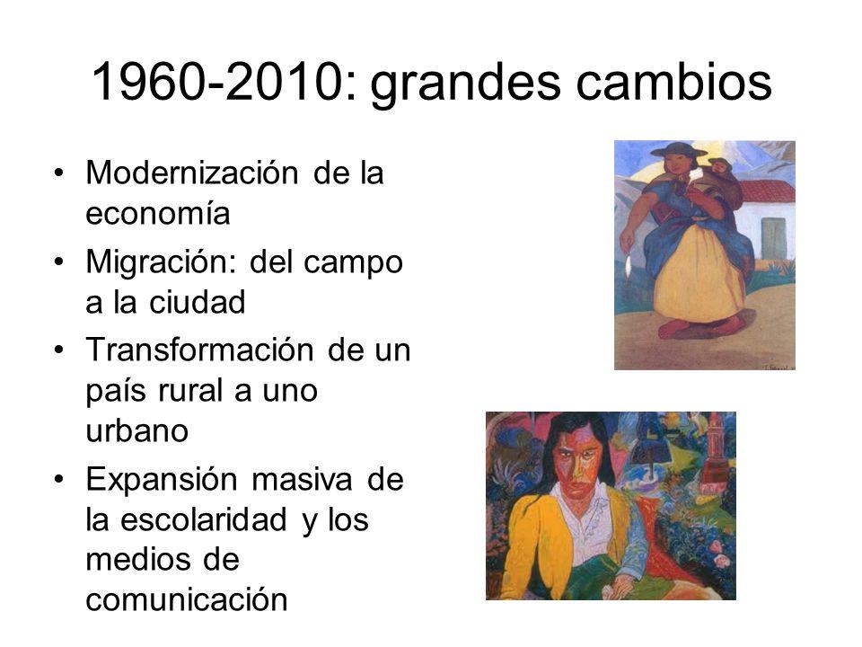 1960-2010: grandes cambios Modernización de la economía