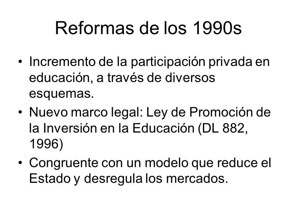 Reformas de los 1990sIncremento de la participación privada en educación, a través de diversos esquemas.