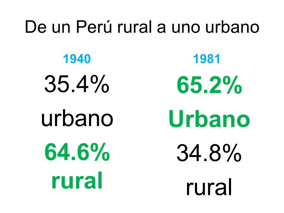 De un Perú rural a uno urbano