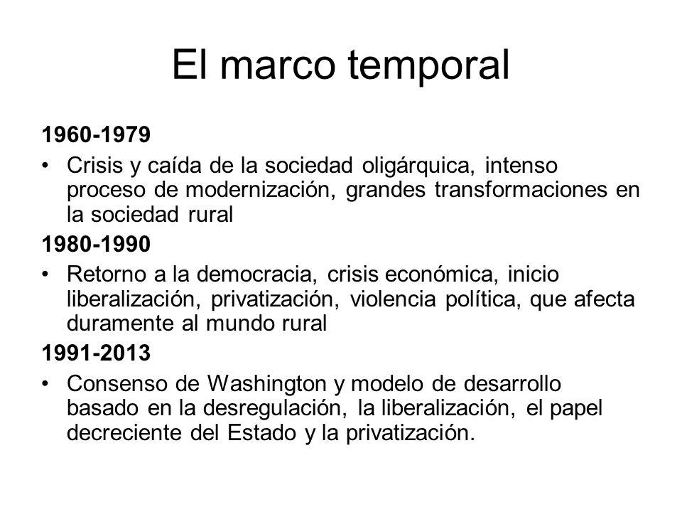 El marco temporal 1960-1979.
