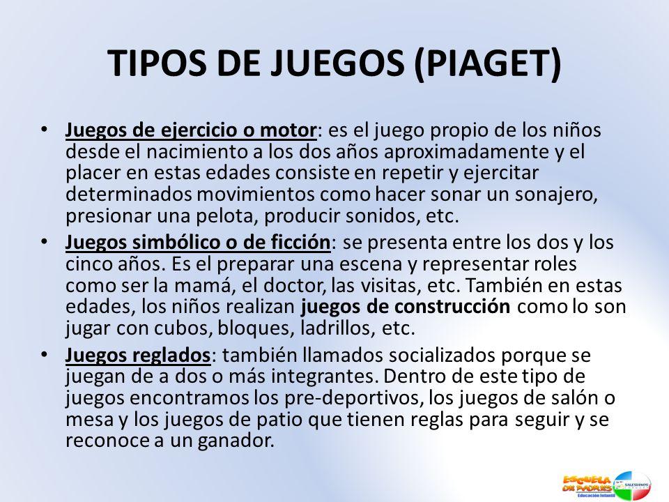TIPOS DE JUEGOS (PIAGET)