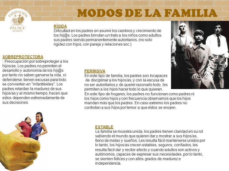 MODOS DE LA FAMILIA RÍGIDA