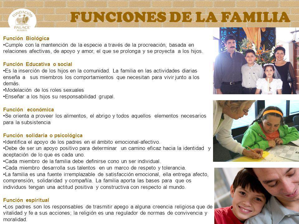 FUNCIONES DE LA FAMILIA FUNCIONES DE LA FAMILIA