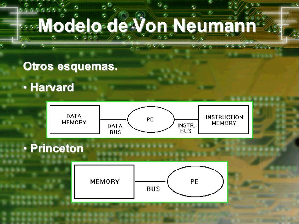 Modelo de Von Neumann Otros esquemas. Harvard Princeton