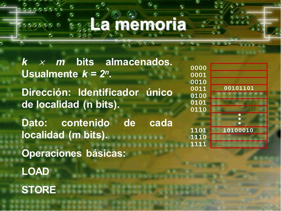 La memoria k  m bits almacenados. Usualmente k = 2n.